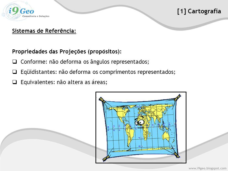 [1] Cartografia Sistemas de Referência: